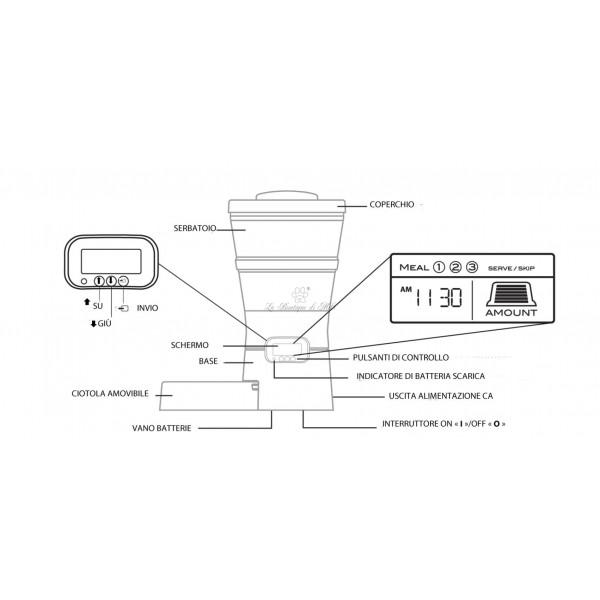 Distributore Programmabile Crocchette EYENIMAL Pet Feeder